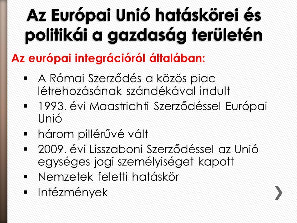 Az európai integrációról általában:  A Római Szerződés a közös piac létrehozásának szándékával indult  1993. évi Maastrichti Szerződéssel Európai Un