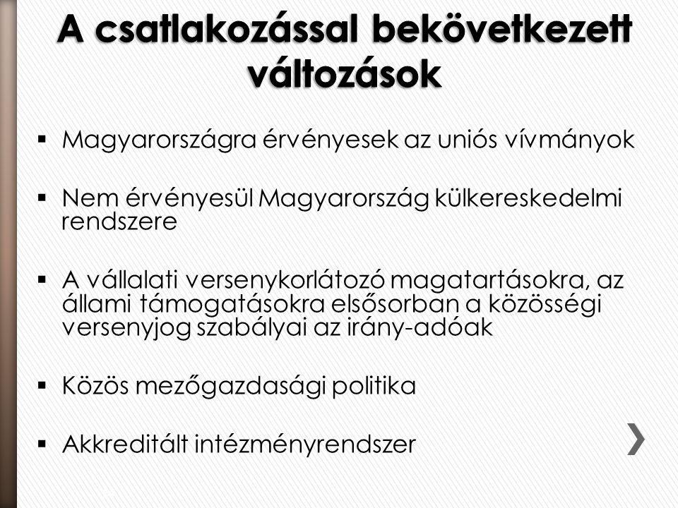  Magyarországra érvényesek az uniós vívmányok  Nem érvényesül Magyarország külkereskedelmi rendszere  A vállalati versenykorlátozó magatartásokra, az állami támogatásokra elsősorban a közösségi versenyjog szabályai az irány-adóak  Közös mezőgazdasági politika  Akkreditált intézményrendszer 74