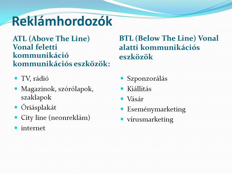 Reklámhordozók ATL (Above The Line) Vonal feletti kommunikáció kommunikációs eszközök: BTL (Below The Line) Vonal alatti kommunikációs eszközök TV, rá