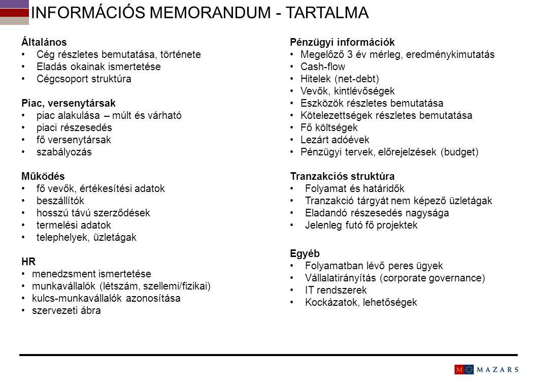 INFORMÁCIÓS MEMORANDUM - TARTALMA Általános Cég részletes bemutatása, története Eladás okainak ismertetése Cégcsoport struktúra Piac, versenytársak pi