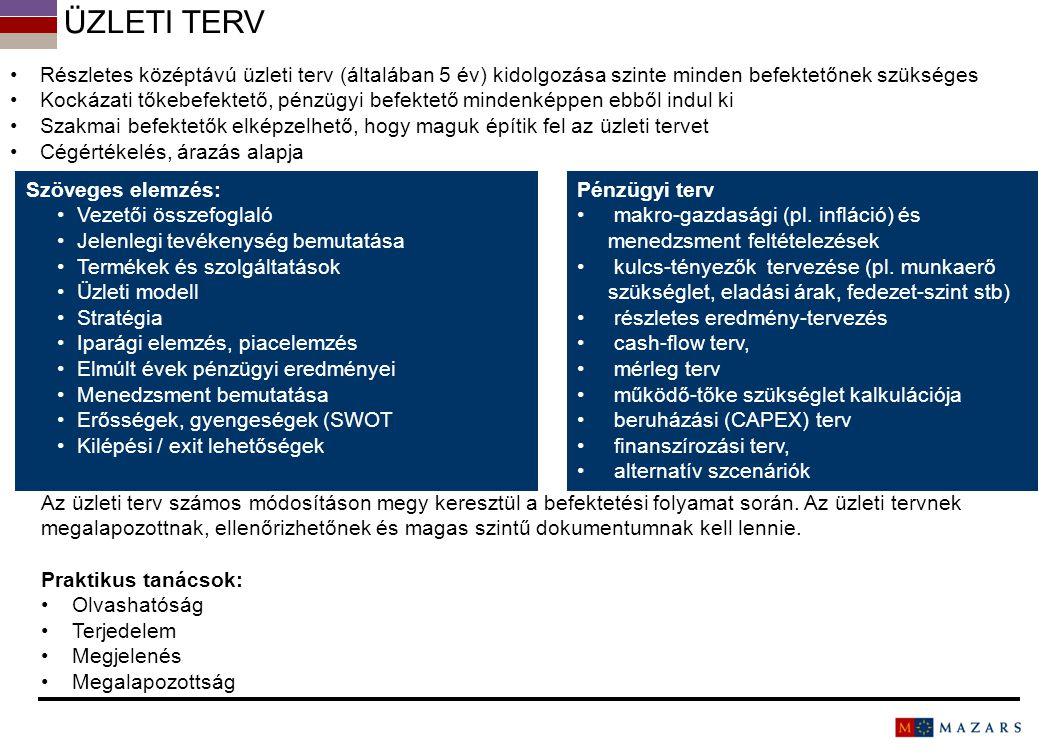 ÜZLETI TERV Szöveges elemzés: Vezetői összefoglaló Jelenlegi tevékenység bemutatása Termékek és szolgáltatások Üzleti modell Stratégia Iparági elemzés