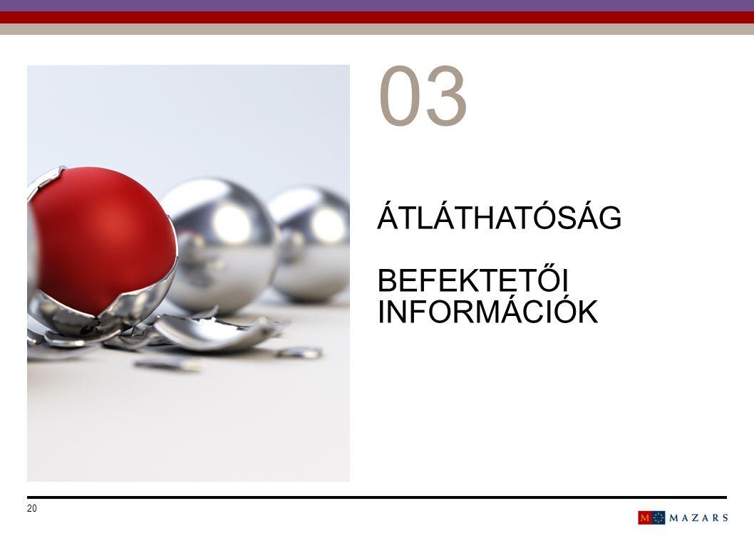 ÁTLÁTHATÓSÁG BEFEKTETŐI INFORMÁCIÓK Date 20 Titre de la présentation 0303 Number can be customized as follows: Select the text and change the number