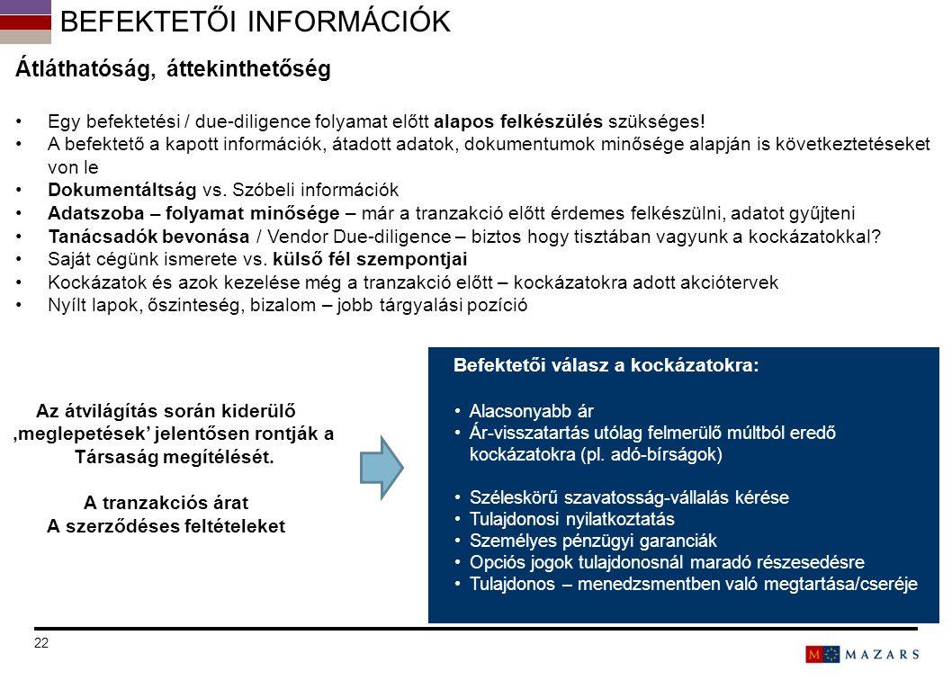22 BEFEKTETŐI INFORMÁCIÓK Befektetői válasz a kockázatokra: Alacsonyabb ár Ár-visszatartás utólag felmerülő múltból eredő kockázatokra (pl. adó-bírság
