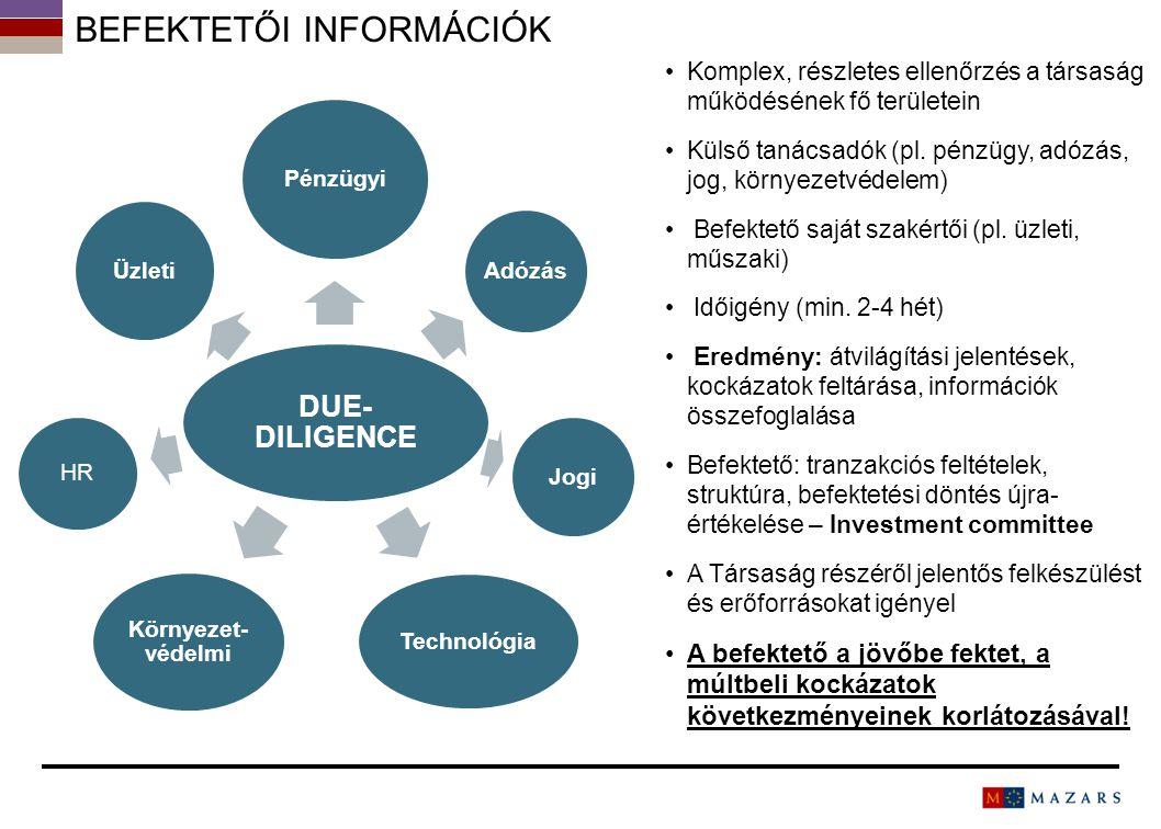 BEFEKTETŐI INFORMÁCIÓK DUE- DILIGENCE Pénzügyi Adózás Jogi HR Környezet- védelmi Technológia Üzleti Komplex, részletes ellenőrzés a társaság működésén
