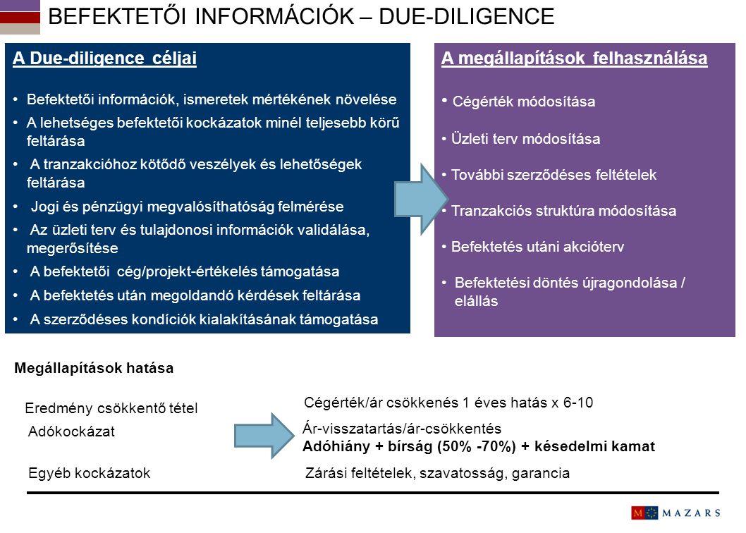BEFEKTETŐI INFORMÁCIÓK – DUE-DILIGENCE A Due-diligence céljai Befektetői információk, ismeretek mértékének növelése A lehetséges befektetői kockázatok