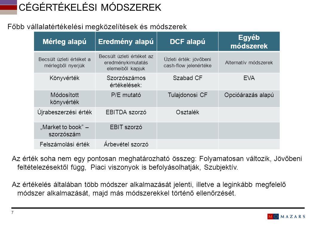 7 Főbb vállalatértékelési megközelítések és módszerek Mérleg alapúEredmény alapúDCF alapú Egyéb módszerek Becsült üzleti értéket a mérlegből nyerjük B