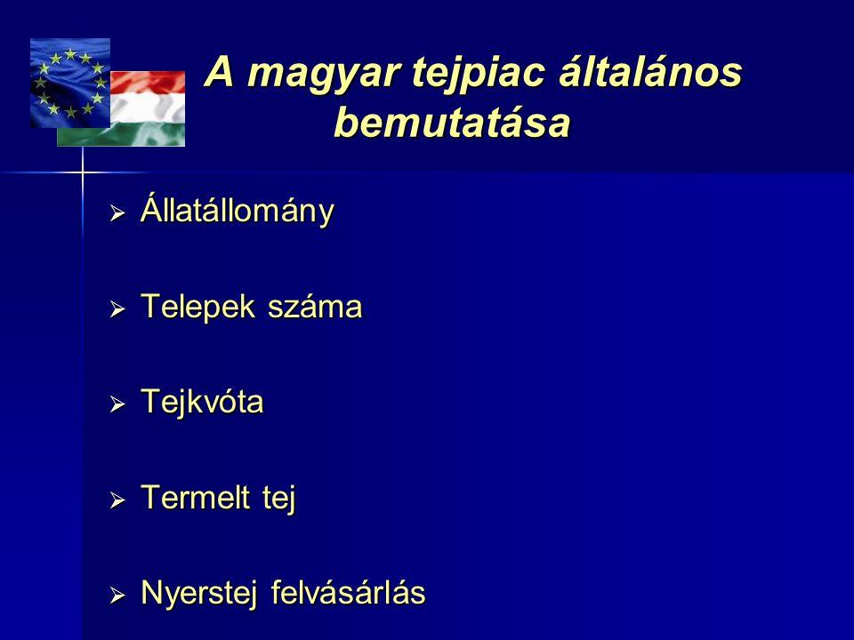A magyar tejpiac általános bemutatása A magyar tejpiac általános bemutatása  Állatállomány  Telepek száma  Tejkvóta  Termelt tej  Nyerstej felvás