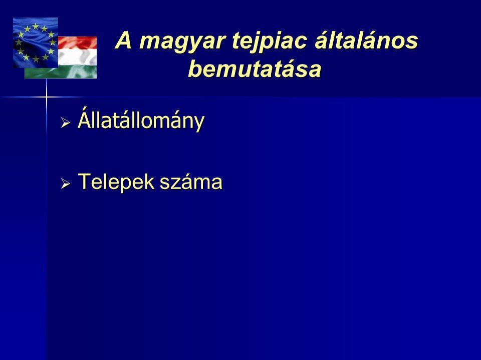 A magyar tejpiac általános bemutatása A magyar tejpiac általános bemutatása  Állatállomány  Telepek száma