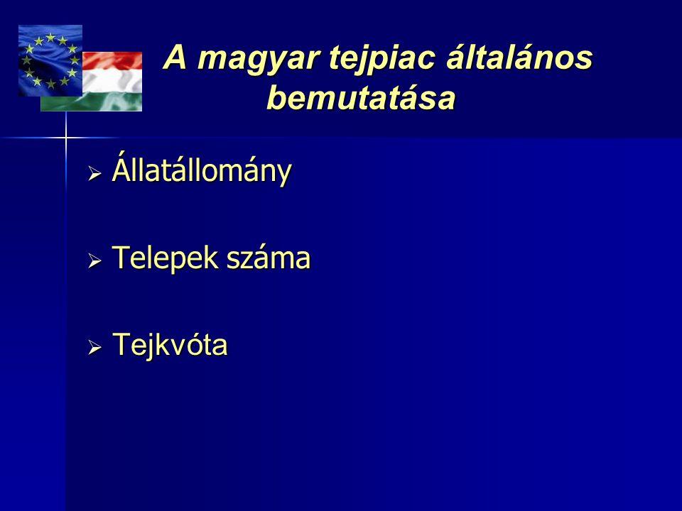 A magyar tejpiac általános bemutatása A magyar tejpiac általános bemutatása  Állatállomány  Telepek száma  Tejkvóta