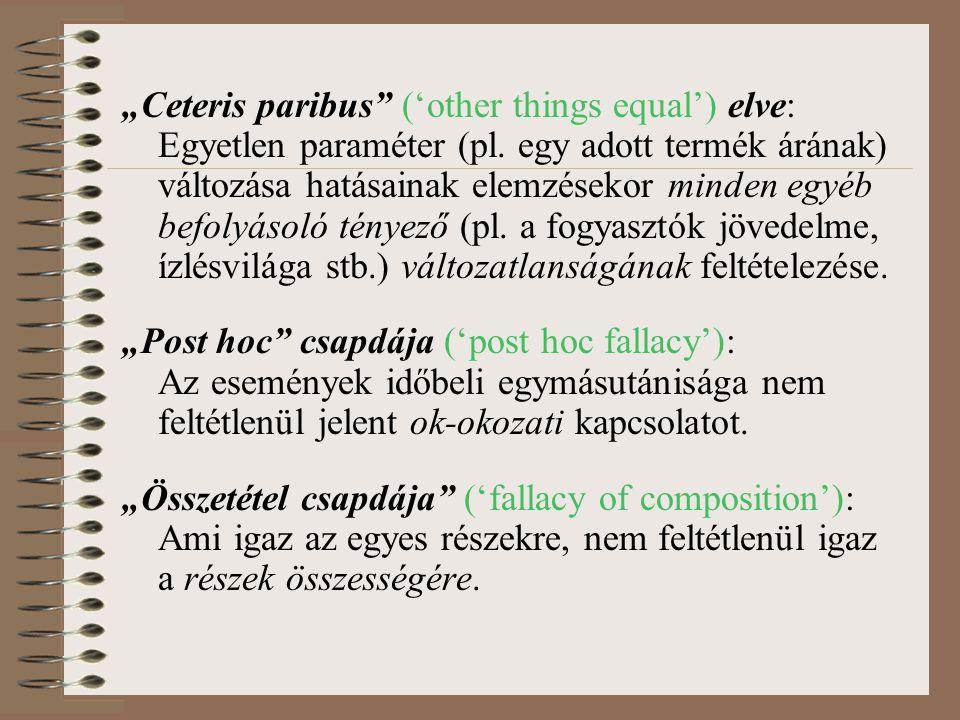 """""""Ceteris paribus"""" ('other things equal') elve: Egyetlen paraméter (pl. egy adott termék árának) változása hatásainak elemzésekor minden egyéb befolyás"""