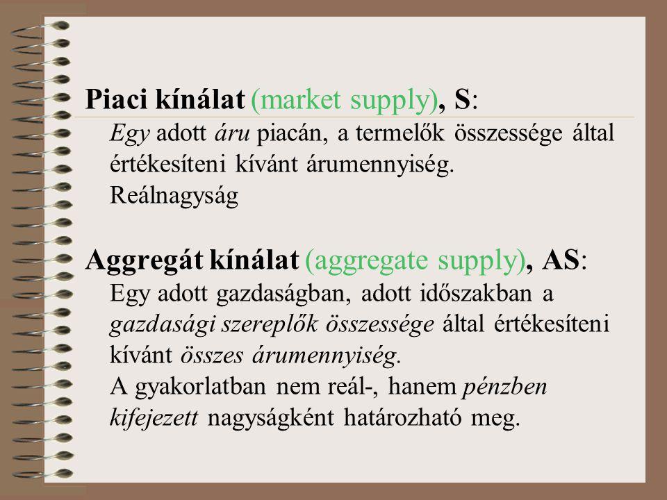 Piaci kínálat (market supply), S: Egy adott áru piacán, a termelők összessége által értékesíteni kívánt árumennyiség. Reálnagyság Aggregát kínálat (ag