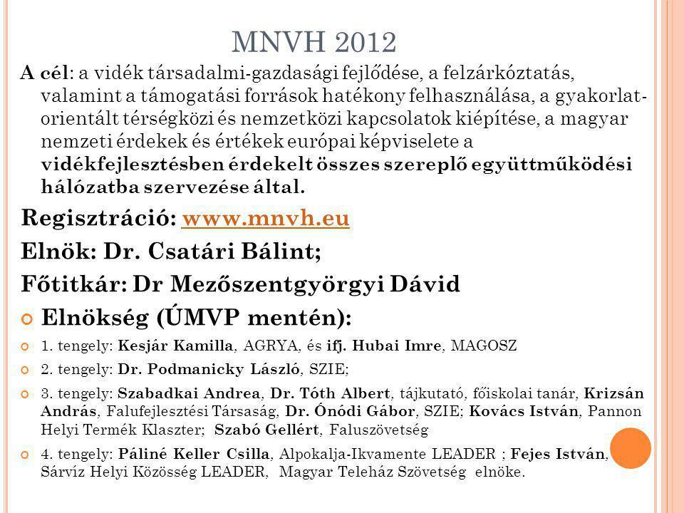 MNVH 2012 A cél : a vidék társadalmi-gazdasági fejlődése, a felzárkóztatás, valamint a támogatási források hatékony felhasználása, a gyakorlat- orient