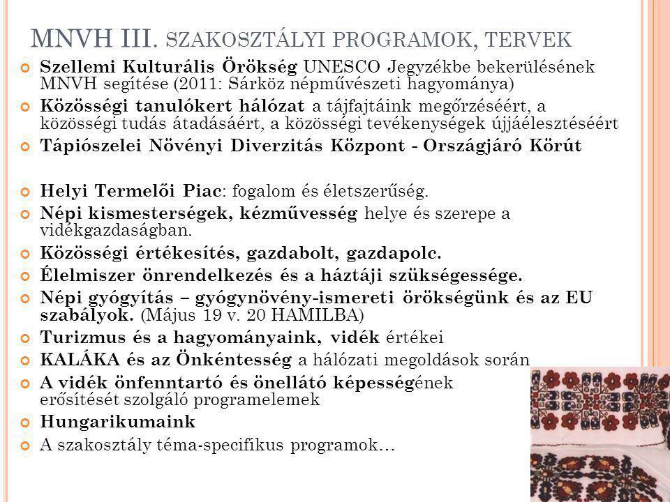 MNVH III. SZAKOSZTÁLYI PROGRAMOK, TERVEK Szellemi Kulturális Örökség UNESCO Jegyzékbe bekerülésének MNVH segítése (2011: Sárköz népművészeti hagyomány