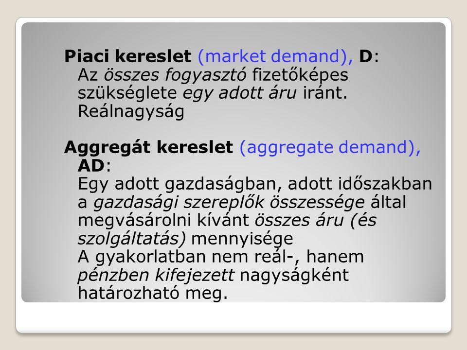 Piaci kereslet (market demand), D: Az összes fogyasztó fizetőképes szükséglete egy adott áru iránt. Reálnagyság Aggregát kereslet (aggregate demand),