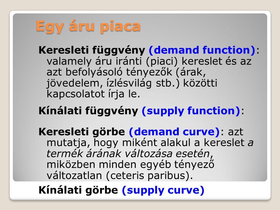 Egy áru piaca Keresleti függvény (demand function): valamely áru iránti (piaci) kereslet és az azt befolyásoló tényezők (árak, jövedelem, ízlésvilág s