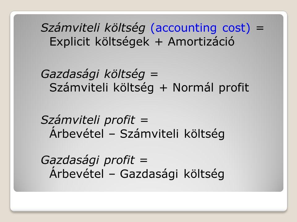 Számviteli költség (accounting cost) = Explicit költségek + Amortizáció Gazdasági költség = Számviteli költség + Normál profit Számviteli profit = Árb