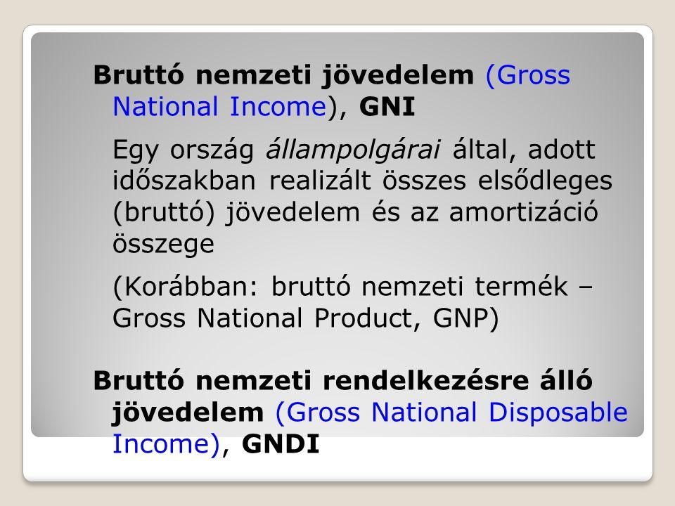 Bruttó nemzeti jövedelem (Gross National Income), GNI Egy ország állampolgárai által, adott időszakban realizált összes elsődleges (bruttó) jövedelem