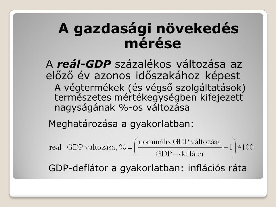 A gazdasági növekedés mérése A reál-GDP százalékos változása az előző év azonos időszakához képest A végtermékek (és végső szolgáltatások) természetes