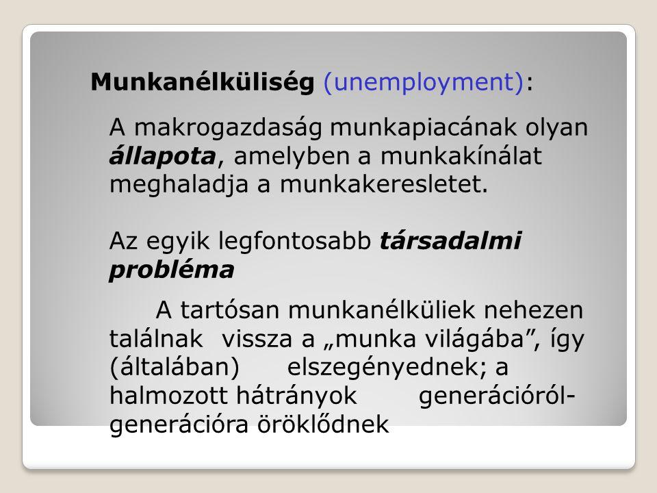 Munkanélküliség (unemployment): A makrogazdaság munkapiacának olyan állapota, amelyben a munkakínálat meghaladja a munkakeresletet. Az egyik legfontos