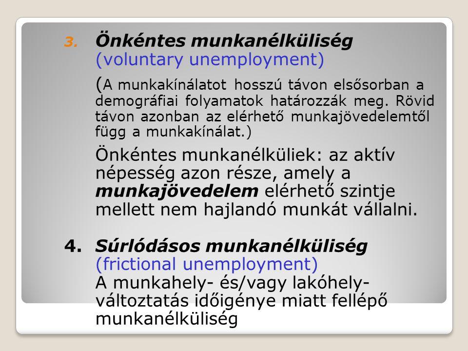 3. Önkéntes munkanélküliség (voluntary unemployment) ( A munkakínálatot hosszú távon elsősorban a demográfiai folyamatok határozzák meg. Rövid távon a