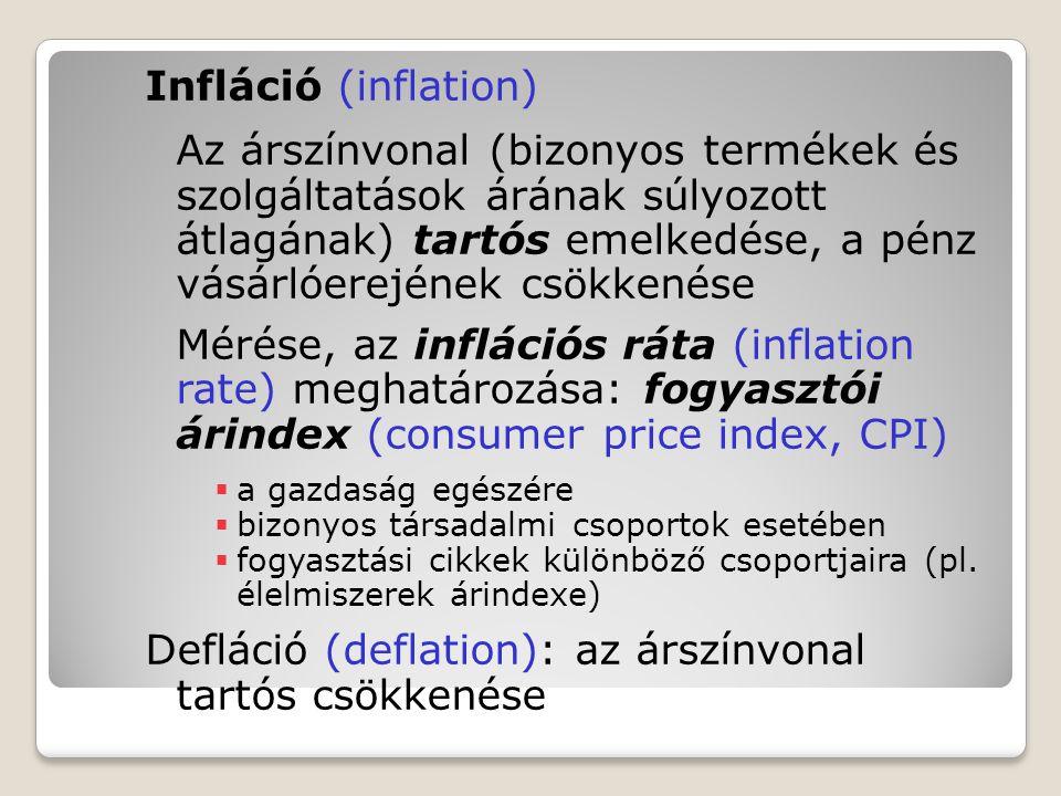 Infláció (inflation) Az árszínvonal (bizonyos termékek és szolgáltatások árának súlyozott átlagának) tartós emelkedése, a pénz vásárlóerejének csökken