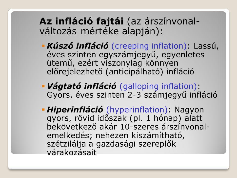 Az infláció fajtái (az árszínvonal- változás mértéke alapján):  Kúszó infláció (creeping inflation): Lassú, éves szinten egyszámjegyű, egyenletes üte