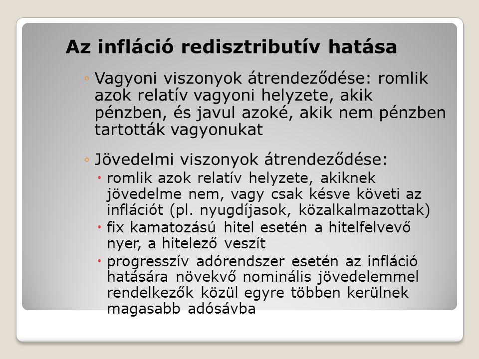 Az infláció redisztributív hatása ◦Vagyoni viszonyok átrendeződése: romlik azok relatív vagyoni helyzete, akik pénzben, és javul azoké, akik nem pénzb
