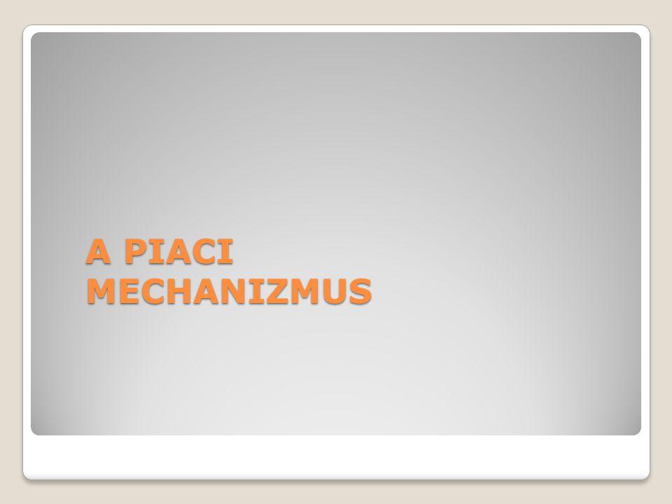 A PIACI MECHANIZMUS
