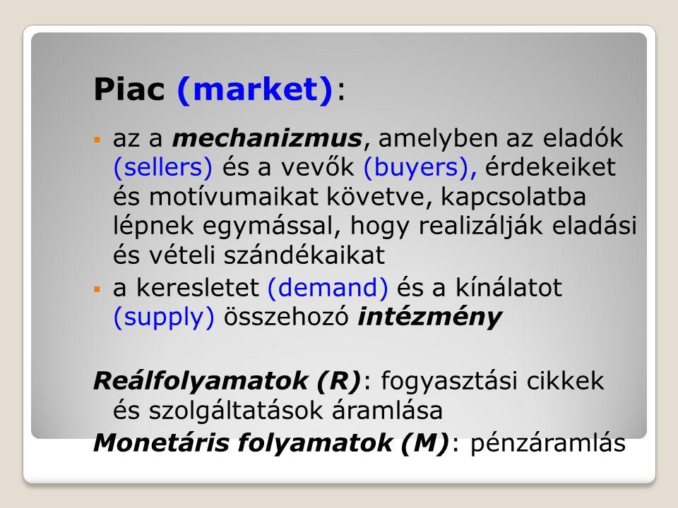 A piacrendszer sémája HÁZTARTÁSOK (Households) VÁLLALKOZÁSOK (Enterprises) Termékek és szolgáltatások piacai (Output markets) Termelési tényezők piacai (Input markets) Kereslet (R) Fogyasztási kiadások (M) Árbevétel (M) Kínálat (R) Tényező- költség (M) Kereslet (R) Tényező- jövedelem (M) Kínálat (R)
