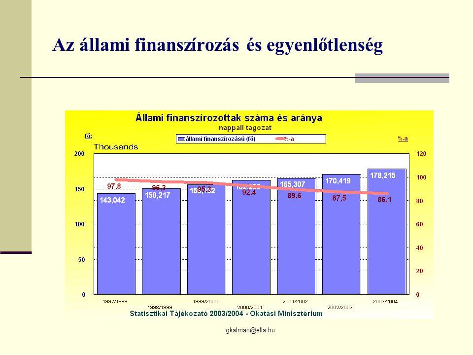 gkalman@ella.hu Az állami finanszírozás és egyenlőtlenség