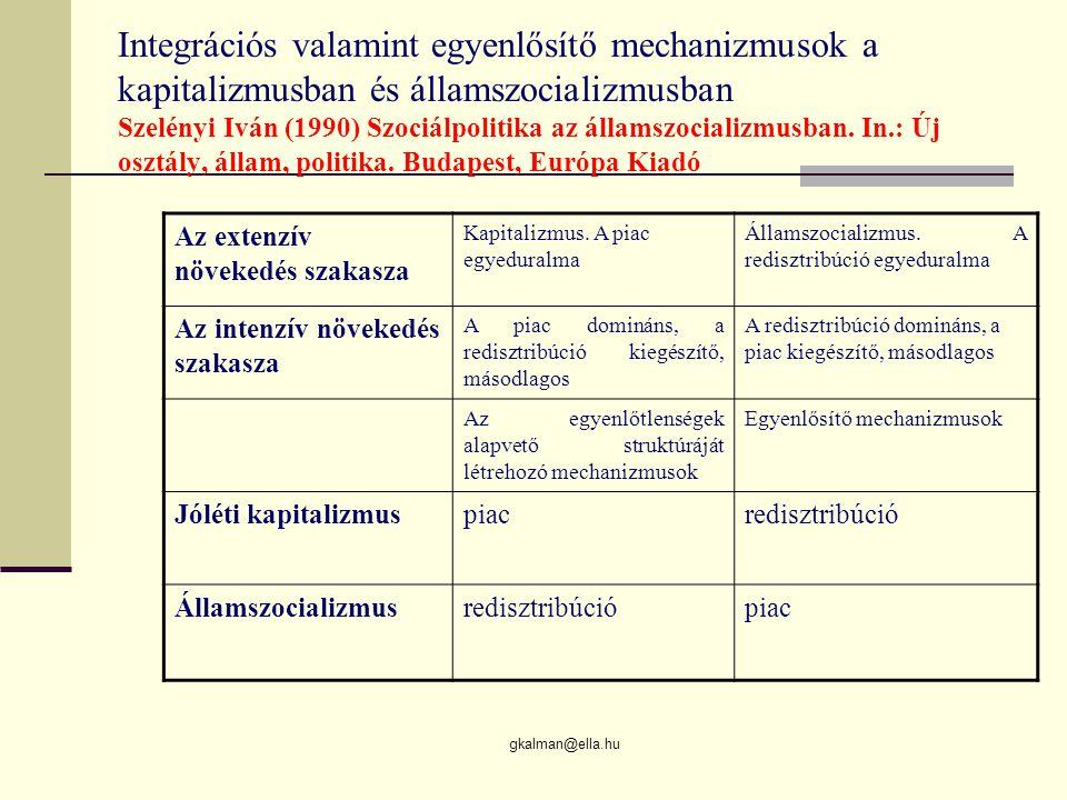 gkalman@ella.hu Integrációs valamint egyenlősítő mechanizmusok a kapitalizmusban és államszocializmusban Szelényi Iván (1990) Szociálpolitika az állam