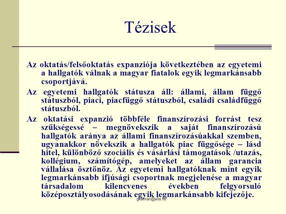 gkalman@ella.hu Tézisek Az oktatás/felsőoktatás expanziója következtében az egyetemi a hallgatók válnak a magyar fiatalok egyik legmarkánsabb csoportj