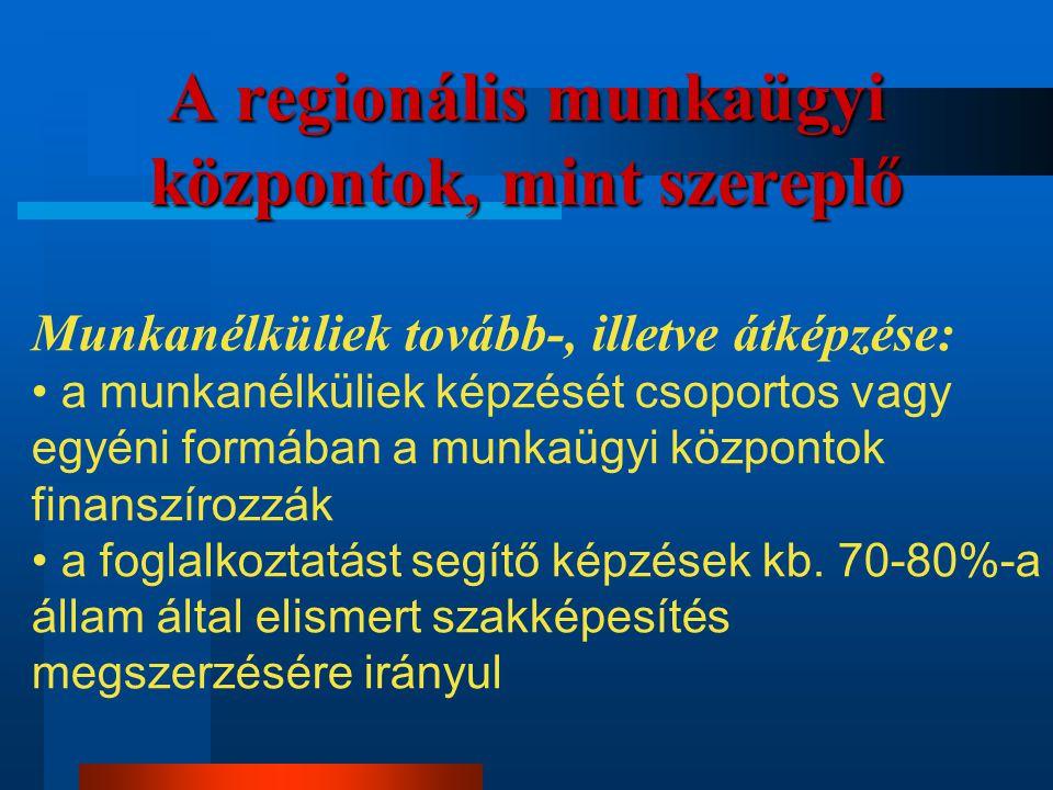 A regionális munkaügyi központok, mint szereplő Munkanélküliek tovább-, illetve átképzése: a munkanélküliek képzését csoportos vagy egyéni formában a