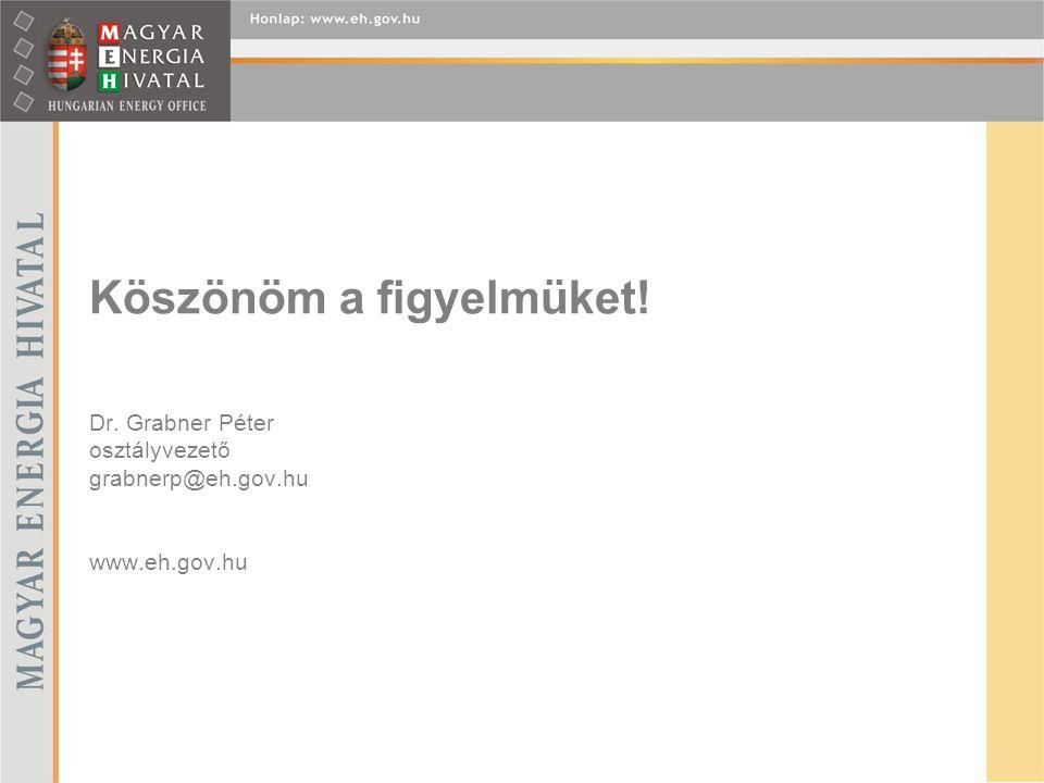 Köszönöm a figyelmüket! Dr. Grabner Péter osztályvezető grabnerp@eh.gov.hu www.eh.gov.hu