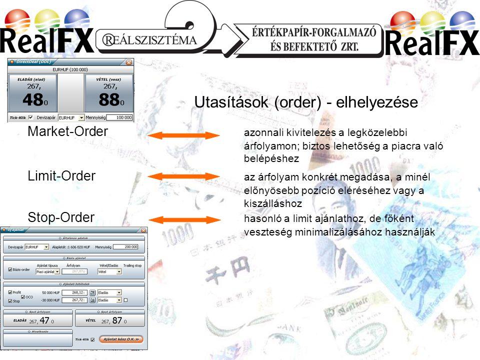 Utasítások (order) - elhelyezése Market-Order azonnali kivitelezés a legközelebbi árfolyamon; biztos lehetőség a piacra való belépéshez Limit-Order az árfolyam konkrét megadása, a minél előnyösebb pozíció eléréséhez vagy a kiszálláshoz Stop-Order hasonló a limit ajánlathoz, de főként veszteség minimalizálásához használják
