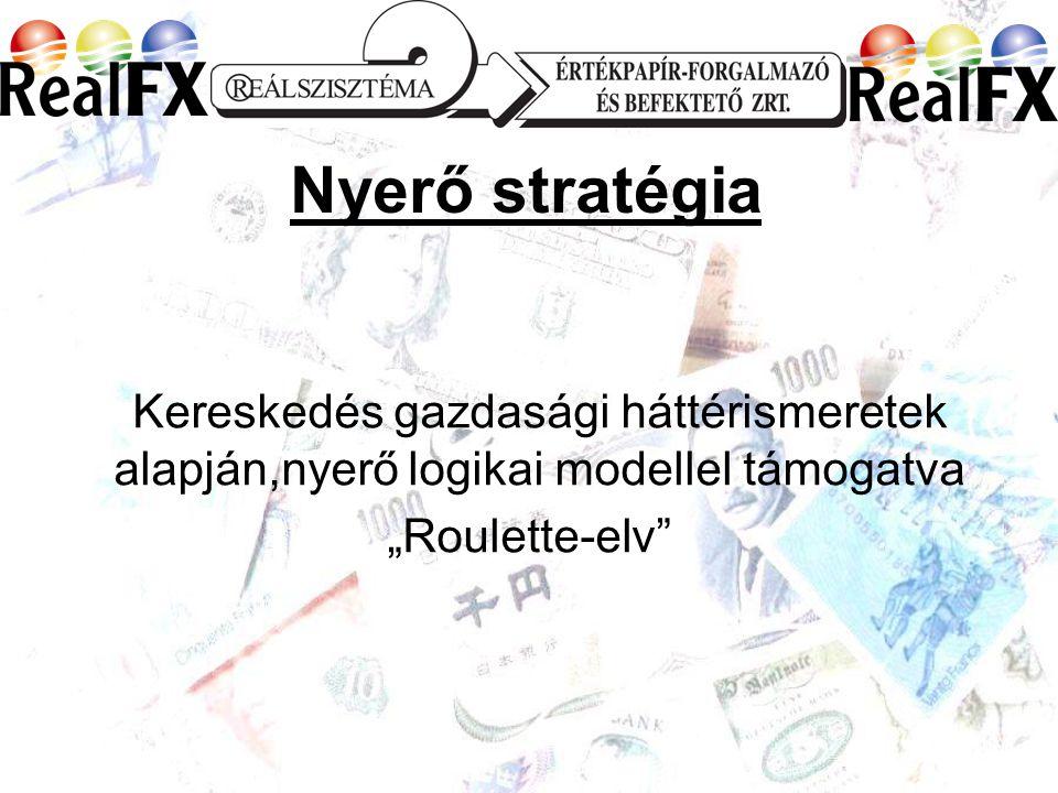 """Kereskedés gazdasági háttérismeretek alapján,nyerő logikai modellel támogatva """"Roulette-elv Nyerő stratégia"""