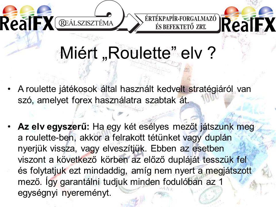 """Miért """"Roulette elv ."""