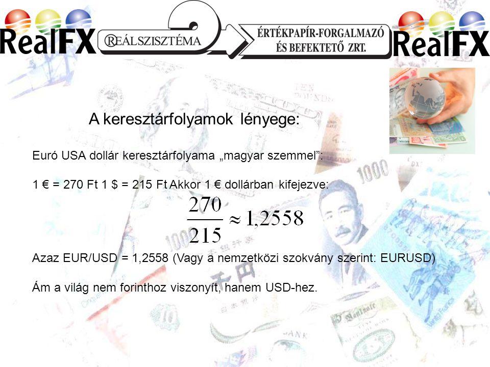 """A keresztárfolyamok lényege: Euró USA dollár keresztárfolyama """"magyar szemmel : 1 € = 270 Ft 1 $ = 215 Ft Akkor 1 € dollárban kifejezve: Azaz EUR/USD = 1,2558 (Vagy a nemzetközi szokvány szerint: EURUSD) Ám a világ nem forinthoz viszonyít, hanem USD-hez."""