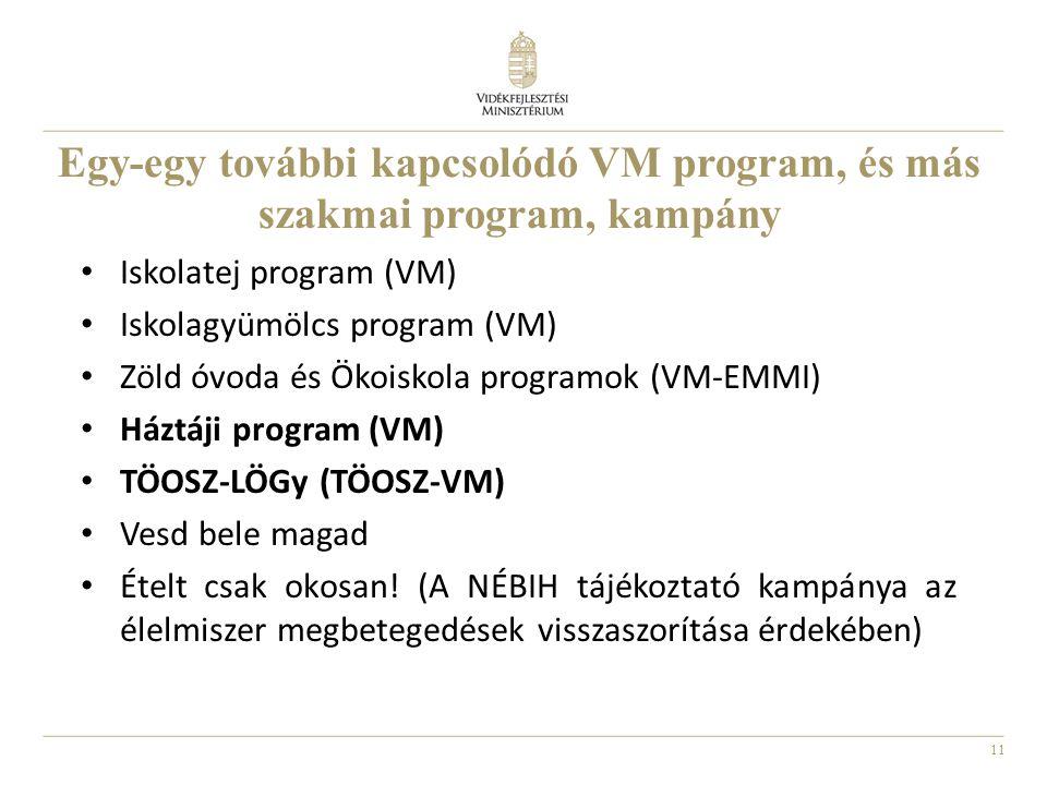 11 Egy-egy további kapcsolódó VM program, és más szakmai program, kampány Iskolatej program (VM) Iskolagyümölcs program (VM) Zöld óvoda és Ökoiskola p