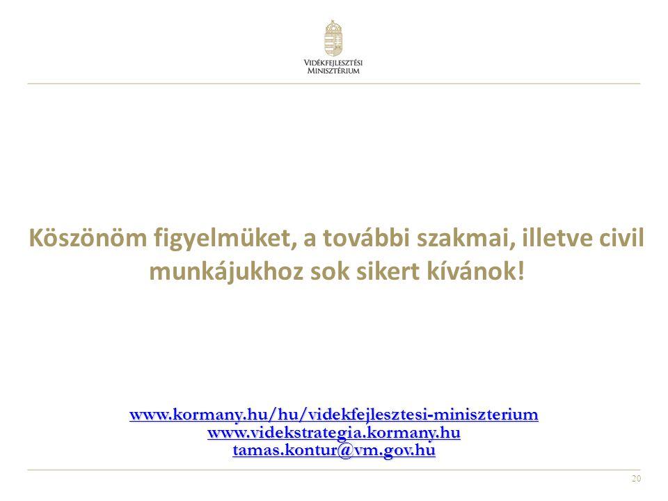 20 Köszönöm figyelmüket, a további szakmai, illetve civil munkájukhoz sok sikert kívánok! www.kormany.hu/hu/videkfejlesztesi-miniszterium www.videkstr