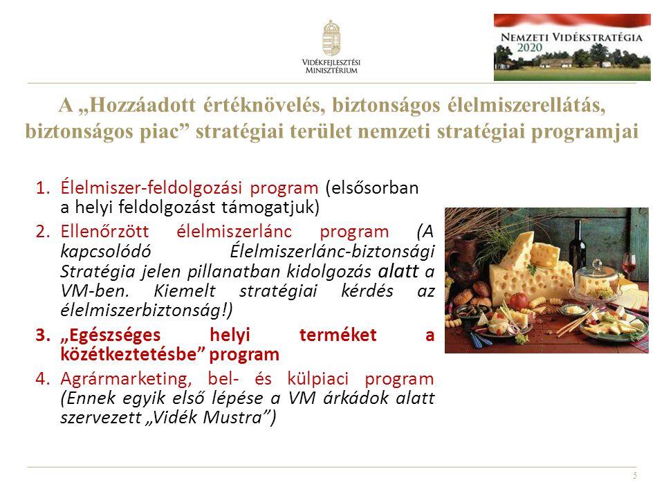 5 1.Élelmiszer-feldolgozási program (elsősorban a helyi feldolgozást támogatjuk) 2.Ellenőrzött élelmiszerlánc program (A kapcsolódó Élelmiszerlánc-biz