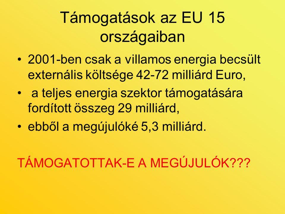 Támogatások az EU 15 országaiban 2001-ben csak a villamos energia becsült externális költsége 42-72 milliárd Euro, a teljes energia szektor támogatásá