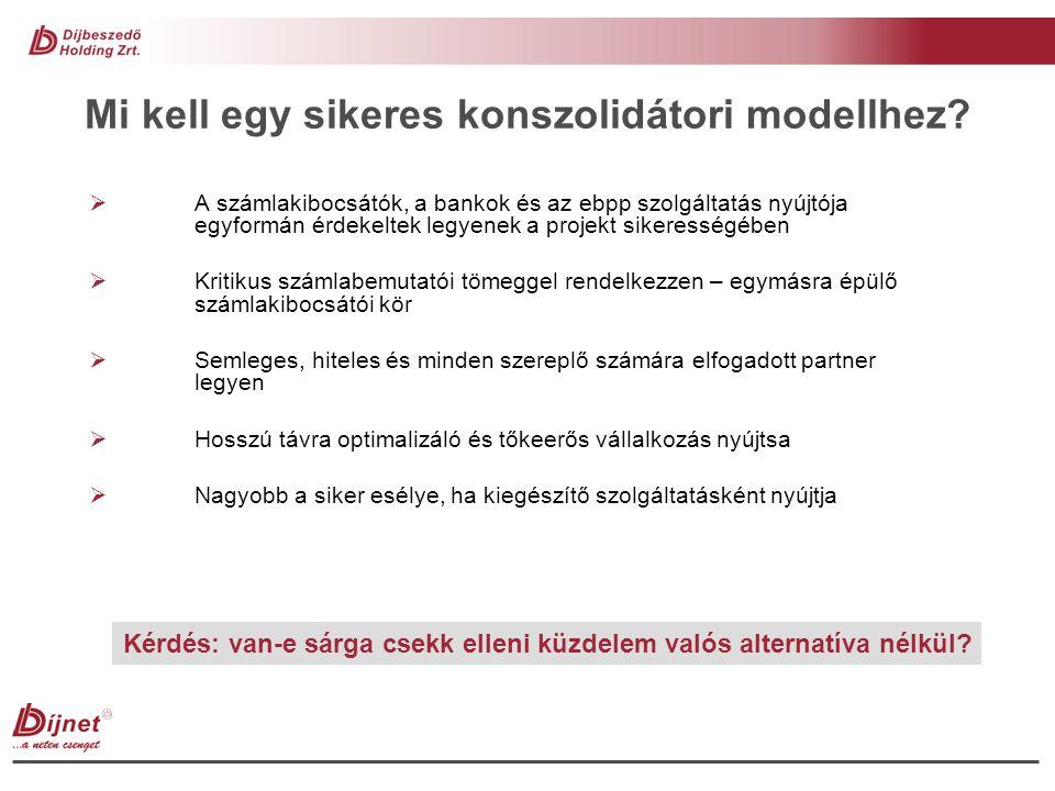 Mi kell egy sikeres konszolidátori modellhez?  A számlakibocsátók, a bankok és az ebpp szolgáltatás nyújtója egyformán érdekeltek legyenek a projekt