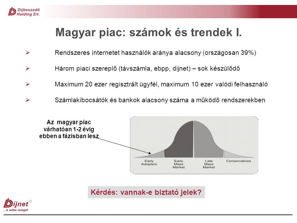 Magyar piac: számok és trendek I.  Rendszeres internetet használók aránya alacsony (országosan 39%)  Három piaci szereplő (távszámla, ebpp, dijnet)
