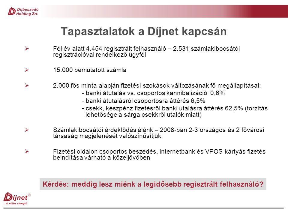Tapasztalatok a Díjnet kapcsán  Fél év alatt 4.454 regisztrált felhasználó – 2.531 számlakibocsátói regisztrációval rendelkező ügyfél  15.000 bemuta