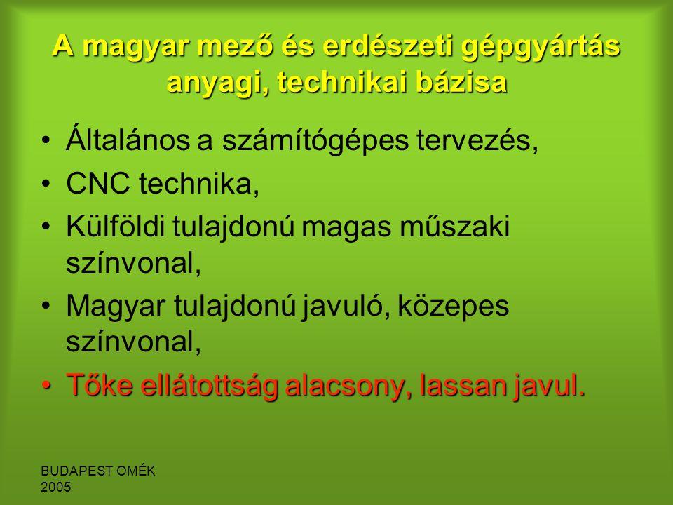 BUDAPEST OMÉK 2005 A magyar mező és erdészeti gépgyártás anyagi, technikai bázisa Általános a számítógépes tervezés, CNC technika, Külföldi tulajdonú magas műszaki színvonal, Magyar tulajdonú javuló, közepes színvonal, Tőke ellátottság alacsony, lassan javul.Tőke ellátottság alacsony, lassan javul.