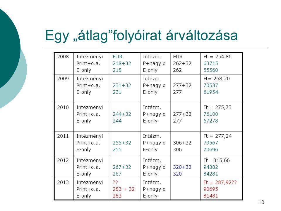 """10 Egy """"átlag""""folyóirat árváltozása 2008Intézményi Print+o.a. E-only EUR 218+32 218 Intézm. P+nagy o E-only EUR 262+32 262 Ft = 254.86 63715 55560 200"""