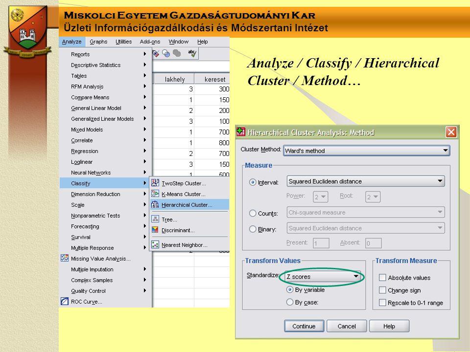 Miskolci Egyetem Gazdaságtudományi Kar Üzleti Információgazdálkodási és Módszertani Intézet Analyze / Classify / Hierarchical Cluster / Method…