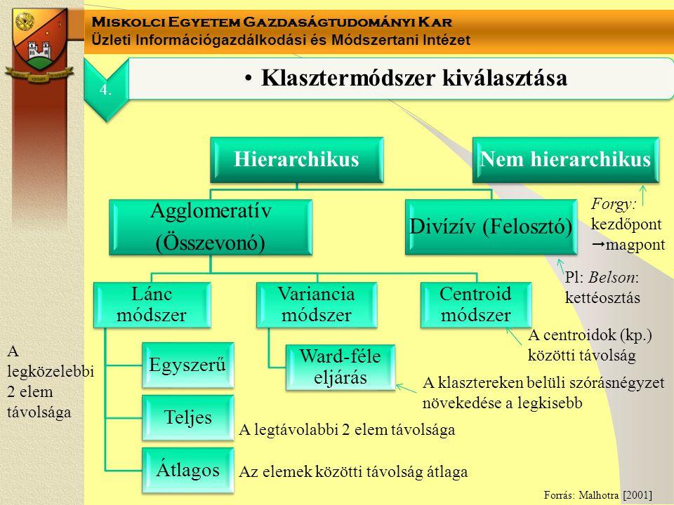 Miskolci Egyetem Gazdaságtudományi Kar Üzleti Információgazdálkodási és Módszertani Intézet Forgy: kezdőpont  magpont 4.