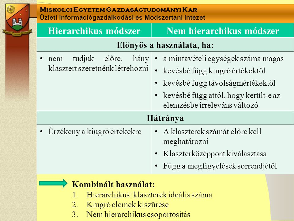 Miskolci Egyetem Gazdaságtudományi Kar Üzleti Információgazdálkodási és Módszertani Intézet Hierarchikus módszerNem hierarchikus módszer Előnyös a has
